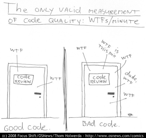 How if tell if code is any good...